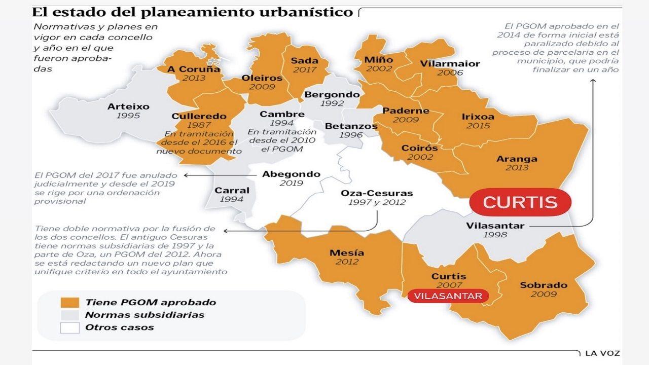 Corrección en los Ayuntamientos de Curtis y Vilasantar