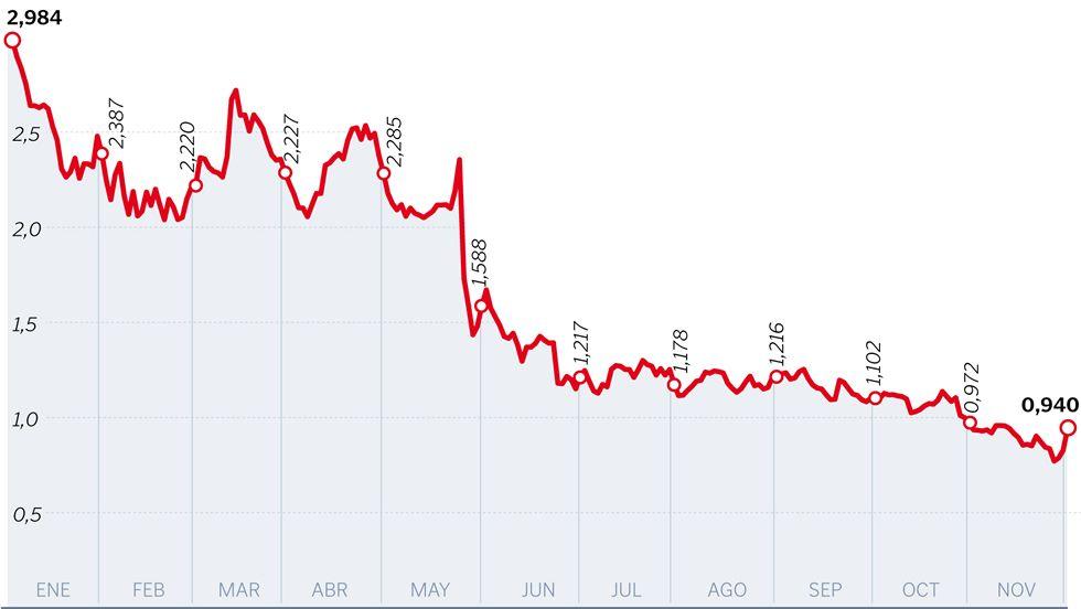Hacienda acusa a Rato de defraudar 6,8 millones.La presidenta de la Reserva Federal de Estados Unidos, Janet Yellen