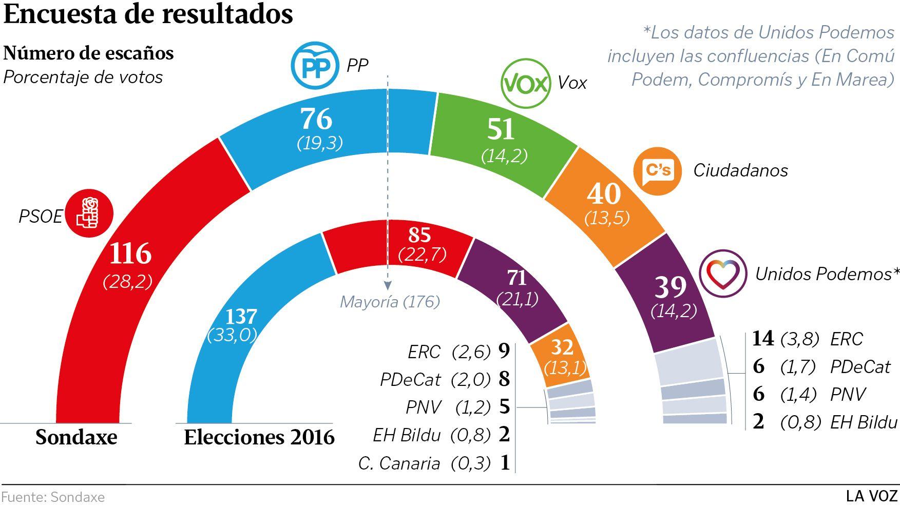 Rajoy y Puigdemont, en un reunión del 18 de agosto del 2017, la última antes de los acontecimientos que desembocaron en el 1-O