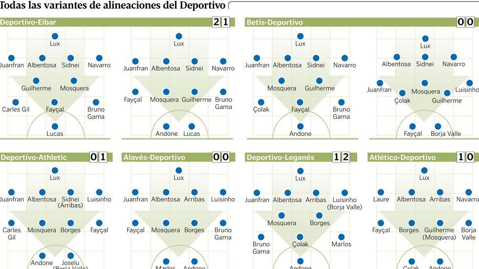 Todas las variantes de alineaciones del Deportivo