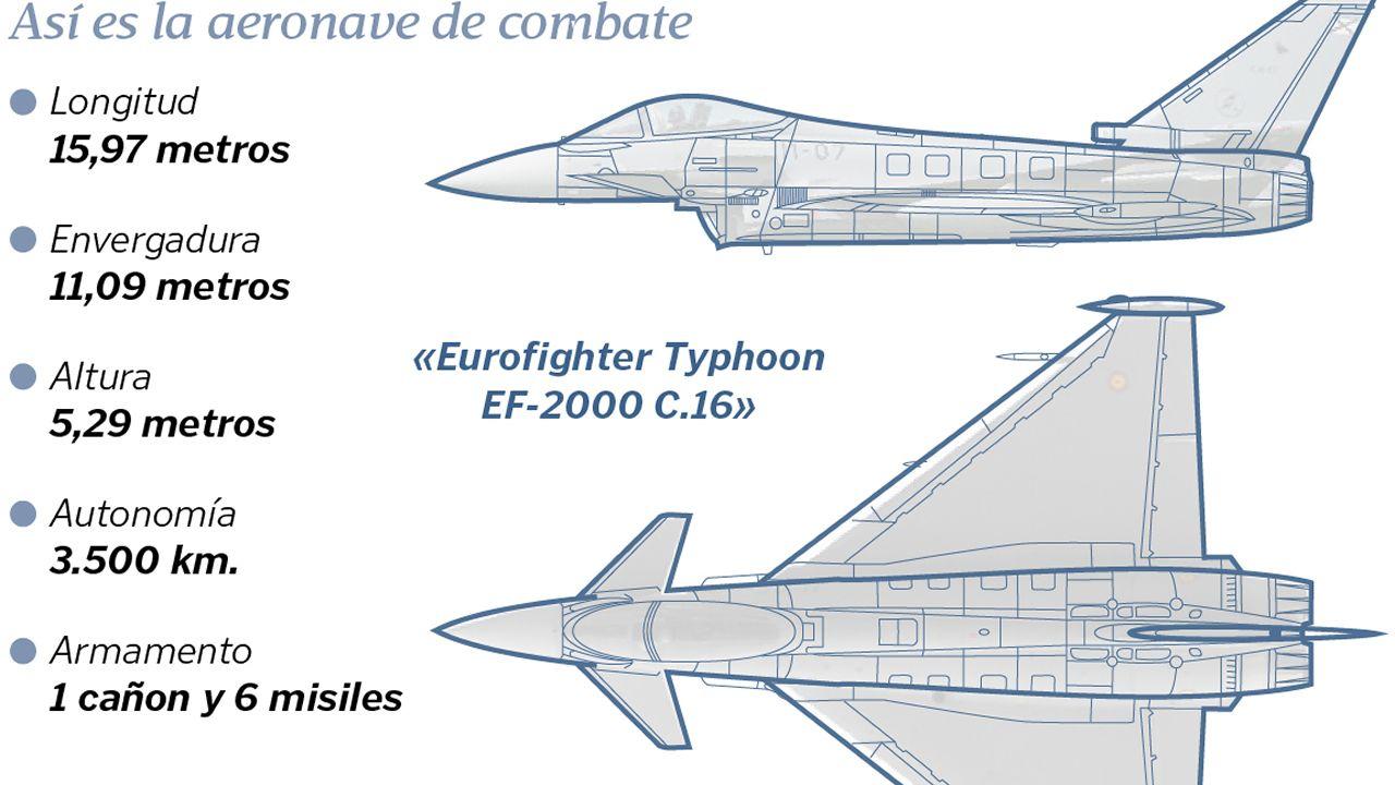 Accidente mortal a bordo del «Eurofighter»