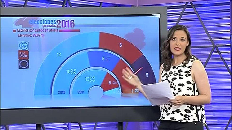 El recuento final del 26J.El senador asturiano Ovidio Sánchez recoge su acta