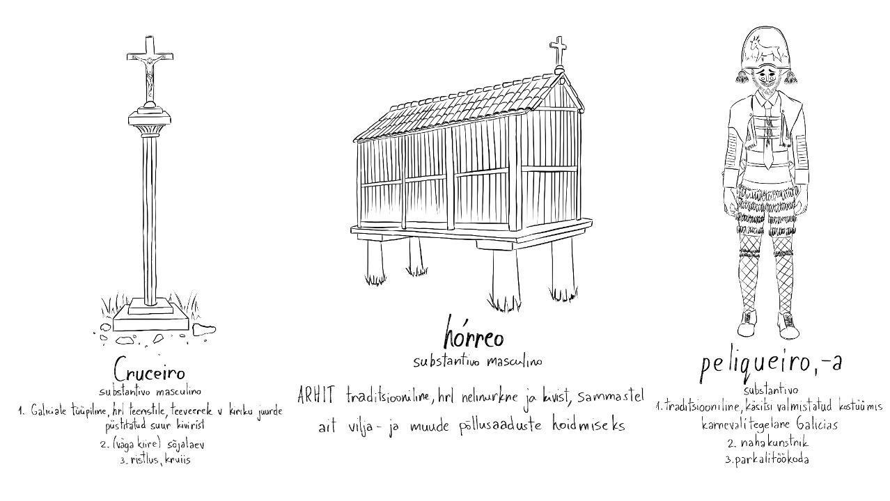 Tres das ilustracións de Pia Inger Sepman para as entradas do dicionario