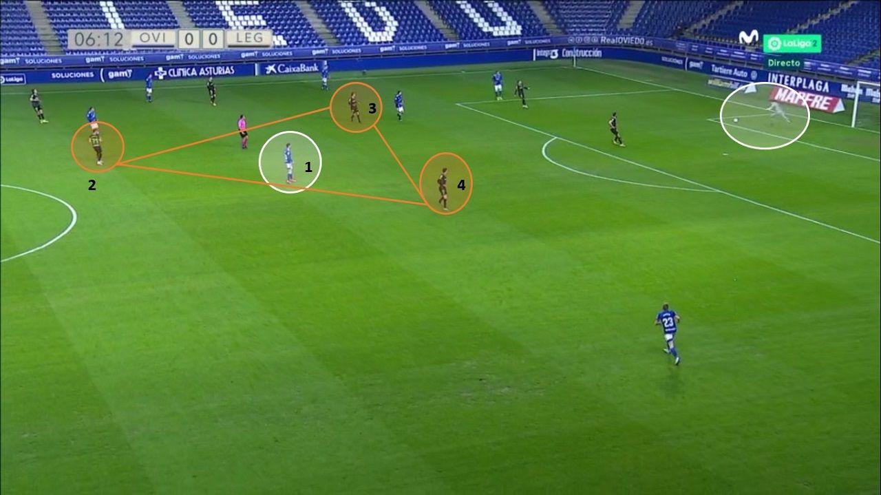 Inicio de juego del Oviedo. 1-Tejera, encerrado por el triángulo del Leganés. 2-3-4: Rubén Pérez, Pardo y Eraso