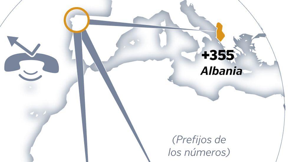 El último duelo de entre Albania y España en 1993.Alumnos del colegio Hijas de Cristo Rey pusieron en marcha una campaña para ayudar a un campo de refugiados en la frontera con Albania.