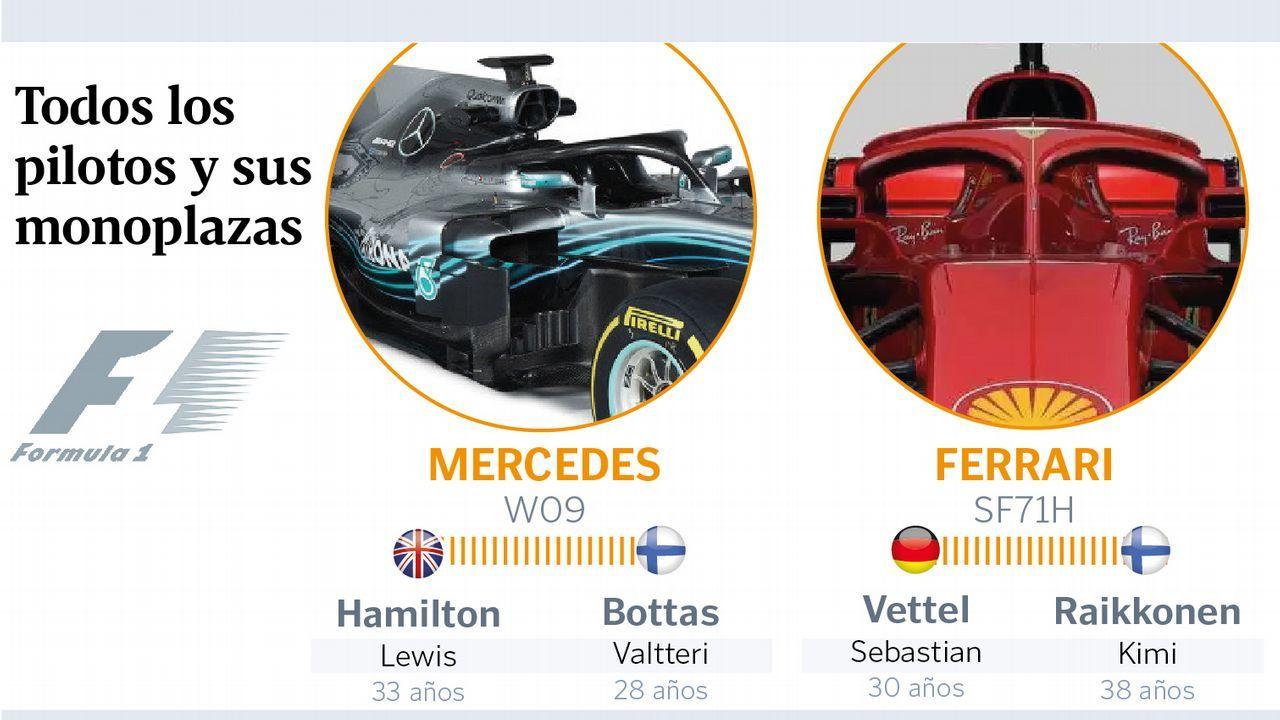 Todos los coches de la parrilla.El piloto español Fernando Alonso (d) posa para la foto oficial de la escudería McLaren, en Interlagos