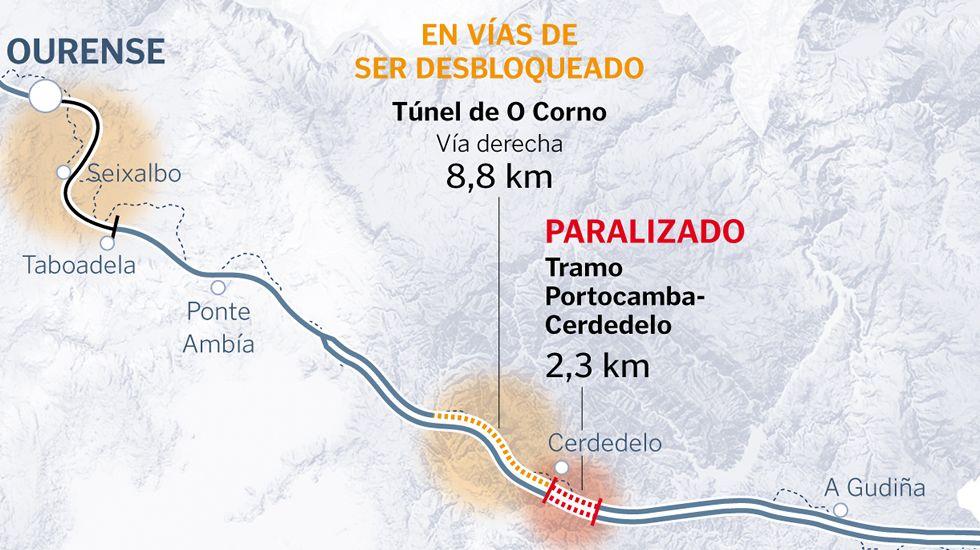 Los tramos que bloquean el AVE gallego