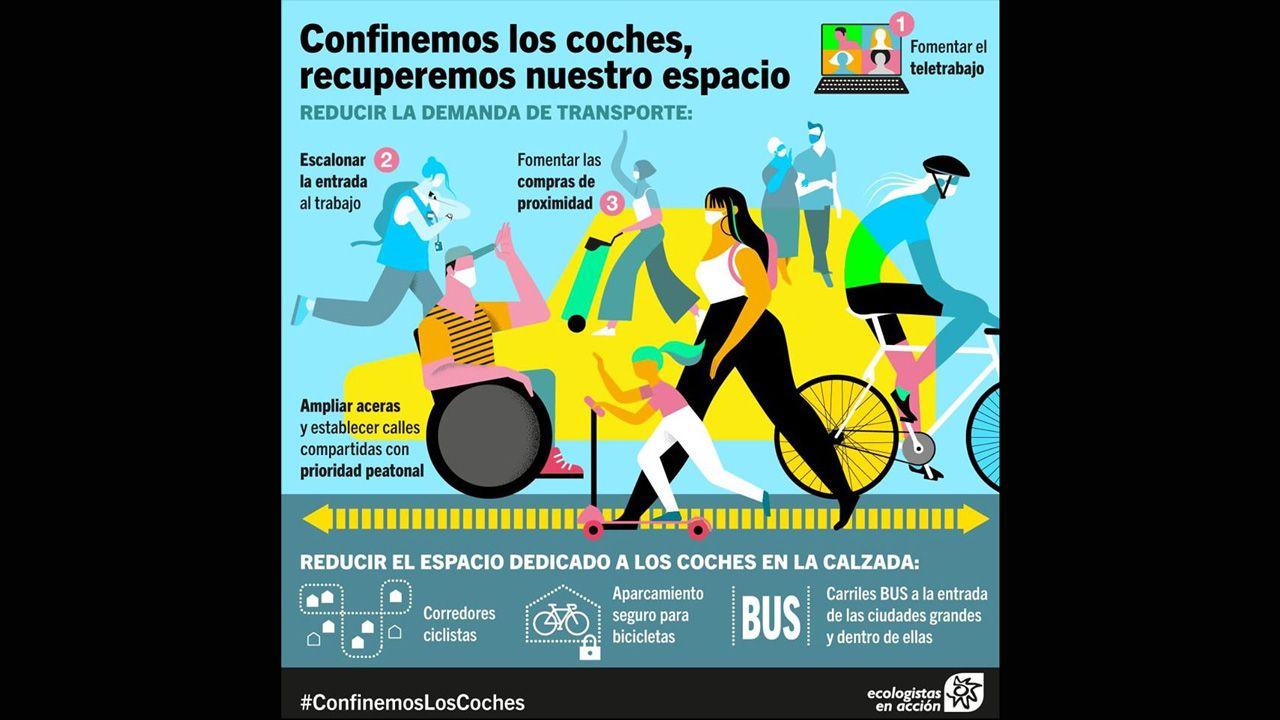 Cartel de la campaña que ha iniciado Ecologistas en Acción para aprovechar las medidas de protección contra la covid-19
