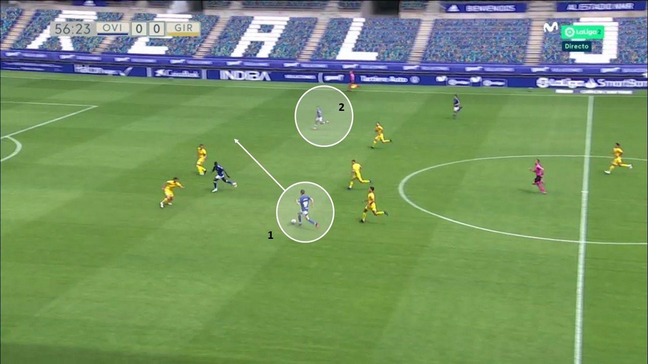 CONTRA FALLADA. 1-Borja dirigiendo el ataque y fallando el pase a 2-Nahuel.
