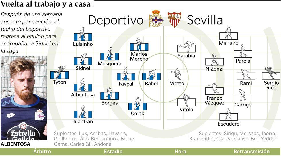 Alineación del RC Deportivo - Sevilla FC