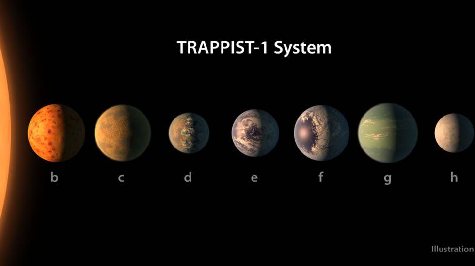 ¿Por qué es tan importante este descubrimiento de la NASA?