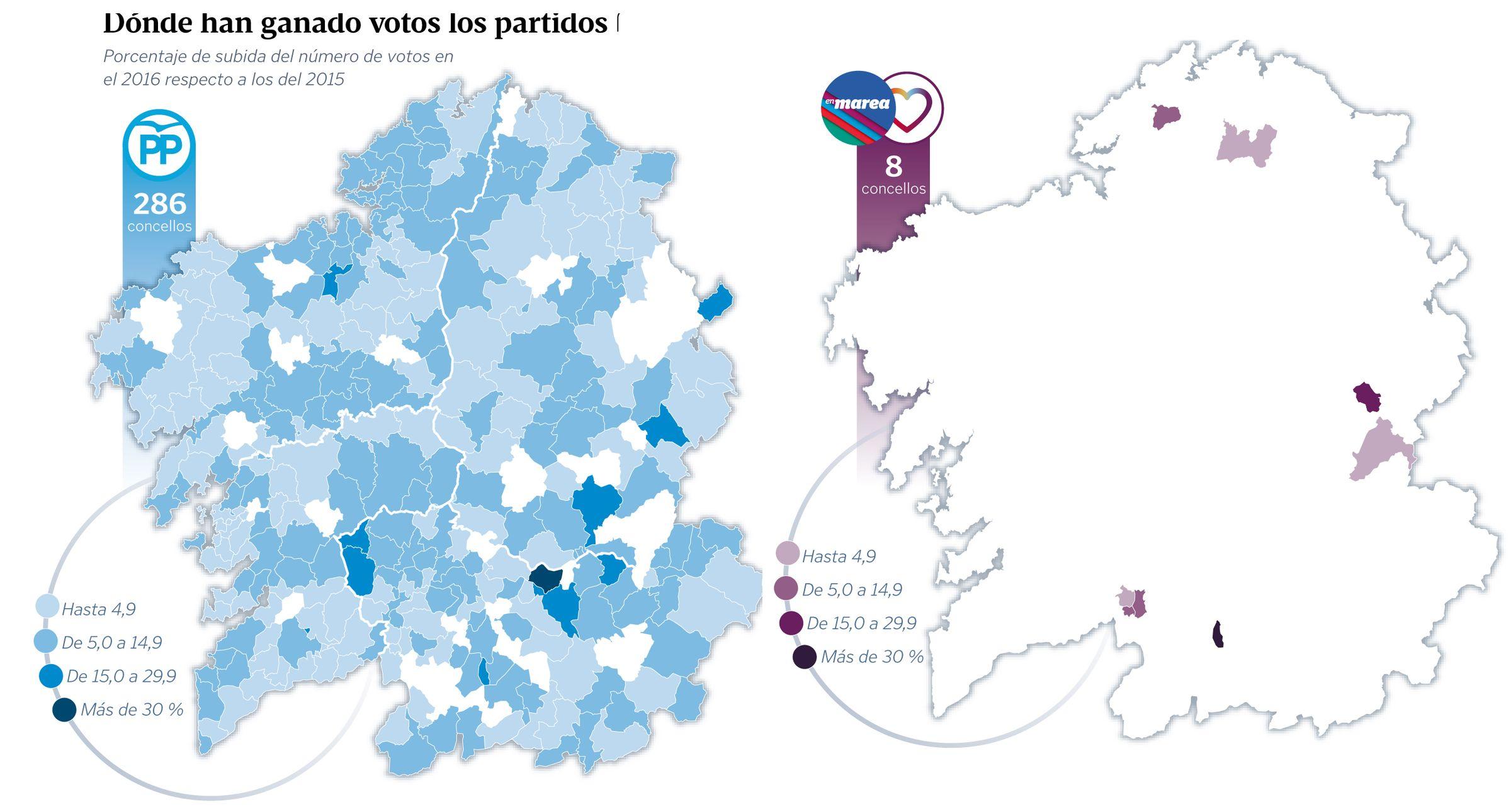 ¿Dónde han ganado votos los partidos?