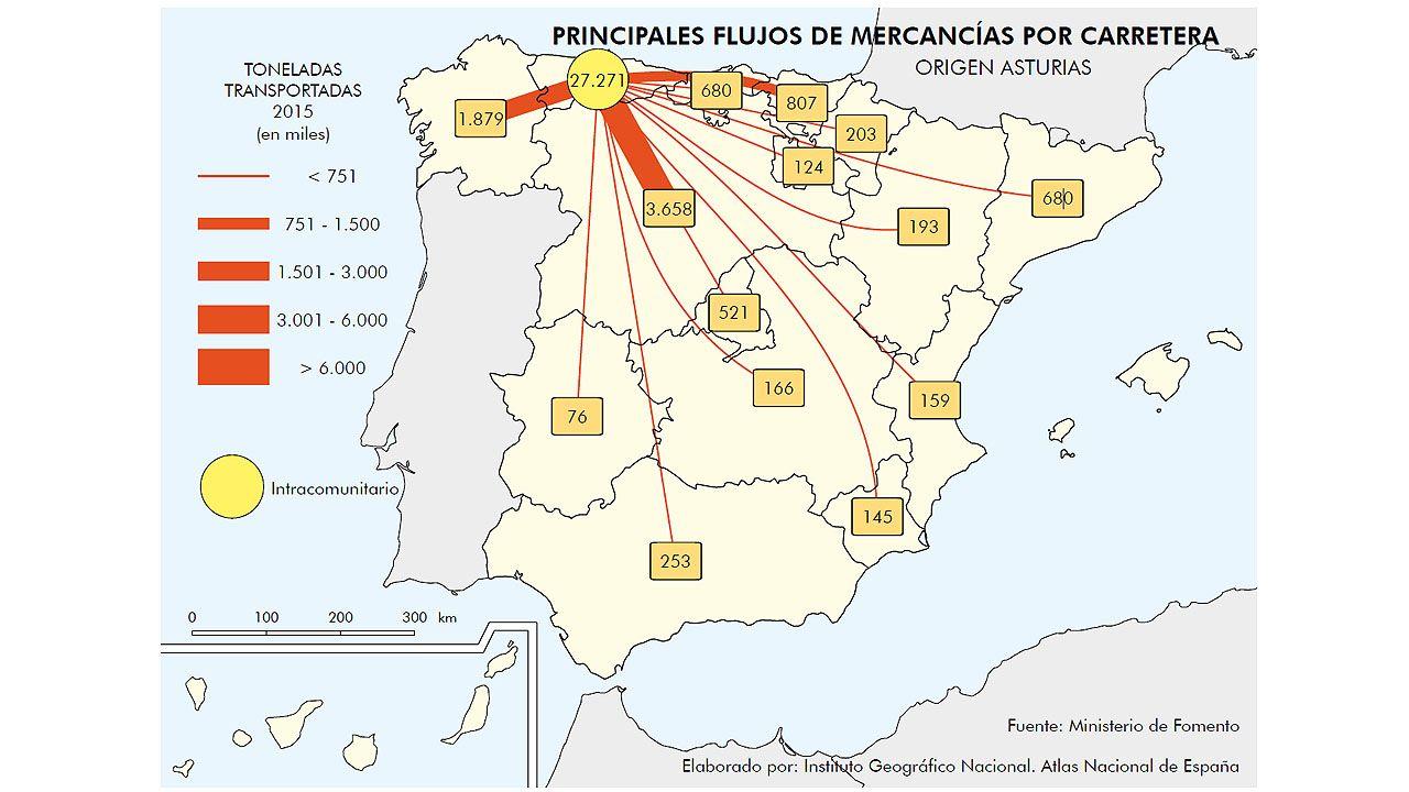 Los principales destinos del sector del transporte por carretera desde Asturias