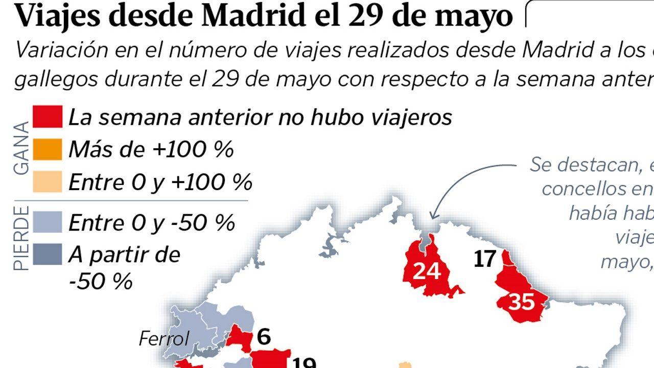Viajes desde Madrid el 29 de mayo