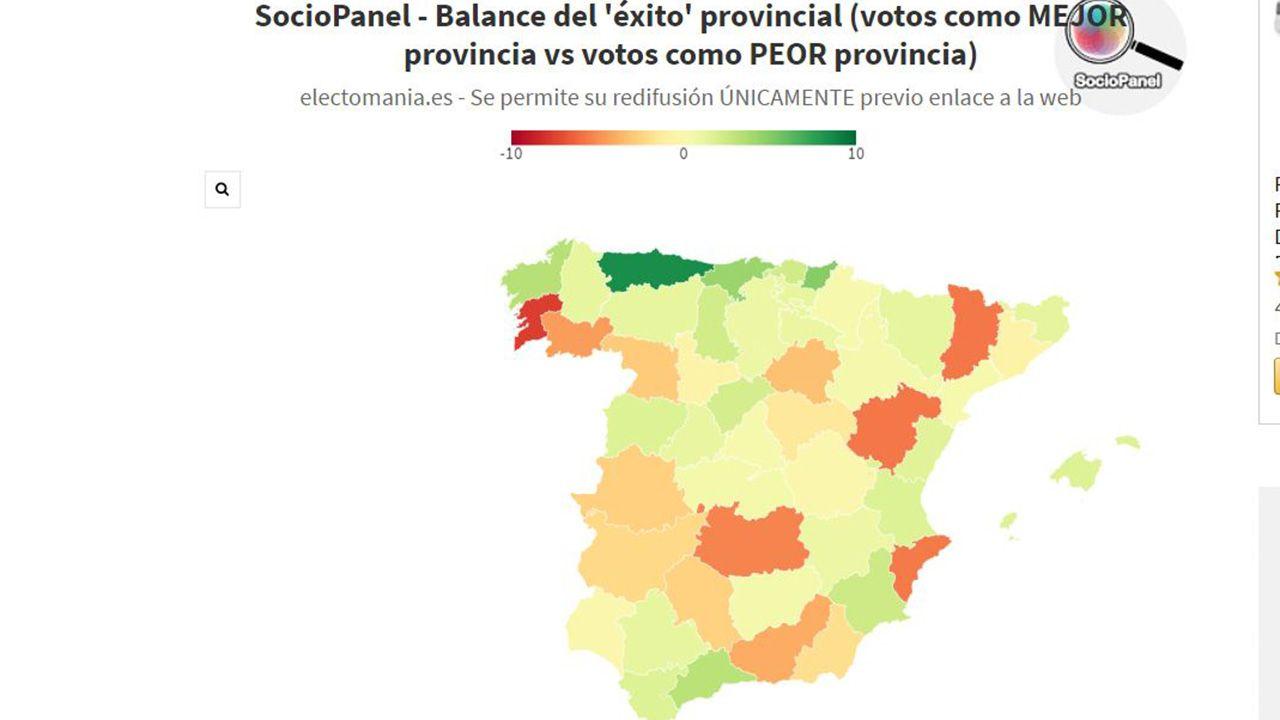 Resultados de la encuesta relizada por SocioPanel, de electomania.es