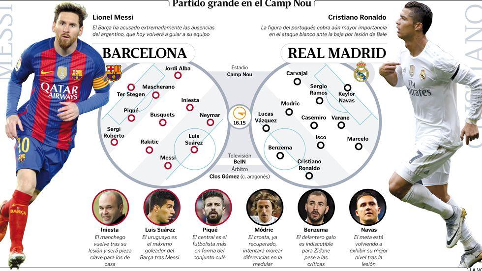 El clásico Barcelona-Real Madrid, en fotos.Messi marca en la victoria del Barça ante Osasuna