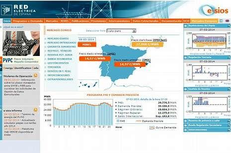 Protesta contra la alta tensión en Arbo.En la web de REE ya se puede consultar la cotización del kilovatio.