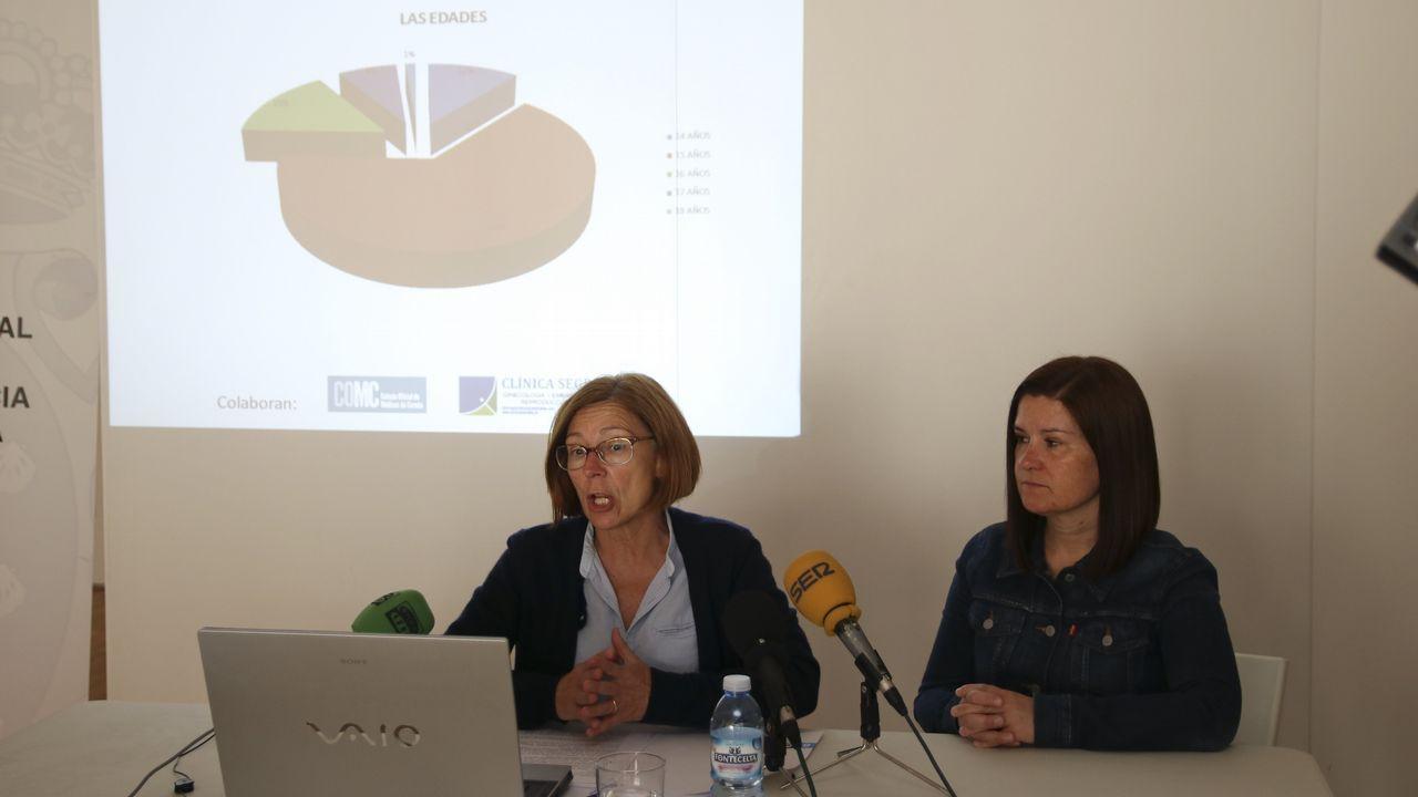 sexo.Mar Barcón presentó el Estudio Anticoncepción en los Adolescentes, realizado en A Coruña