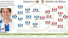 Alineaciones del Deportivo - Athletic
