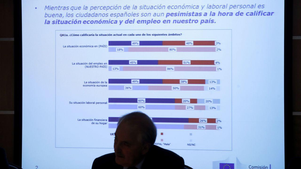 Acrilamida: 8 consejos para evitarla.Francisco Fonseca presentó los resultados del sondeo realizado entre mas de 32.000 europeos