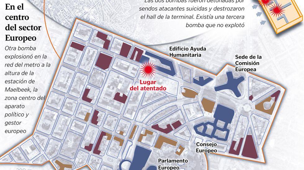 Los atentados en Bruselas