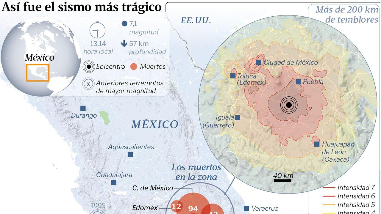 Así fue el sismo más trágico