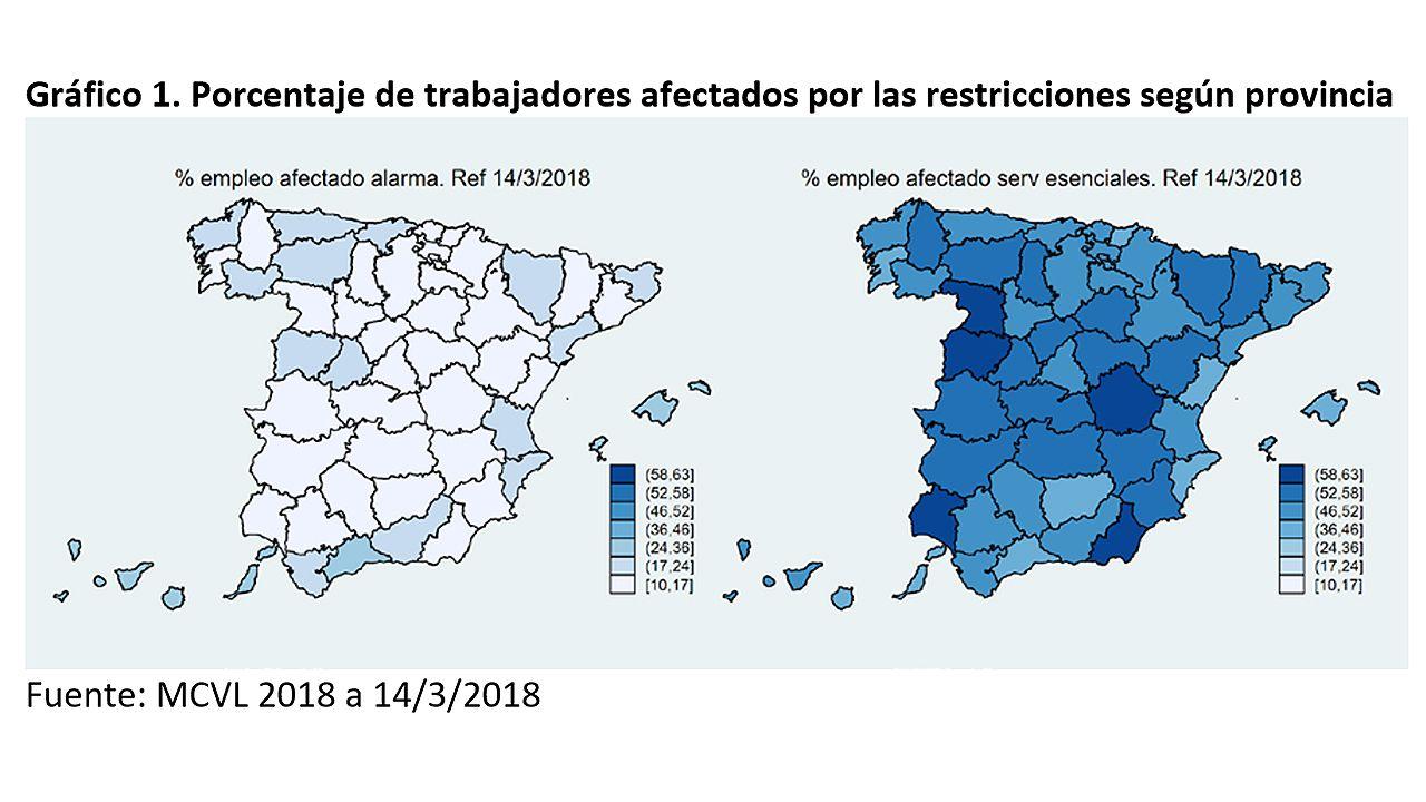 Porcentaje de trabajadores afectados por las restricciones según provincia