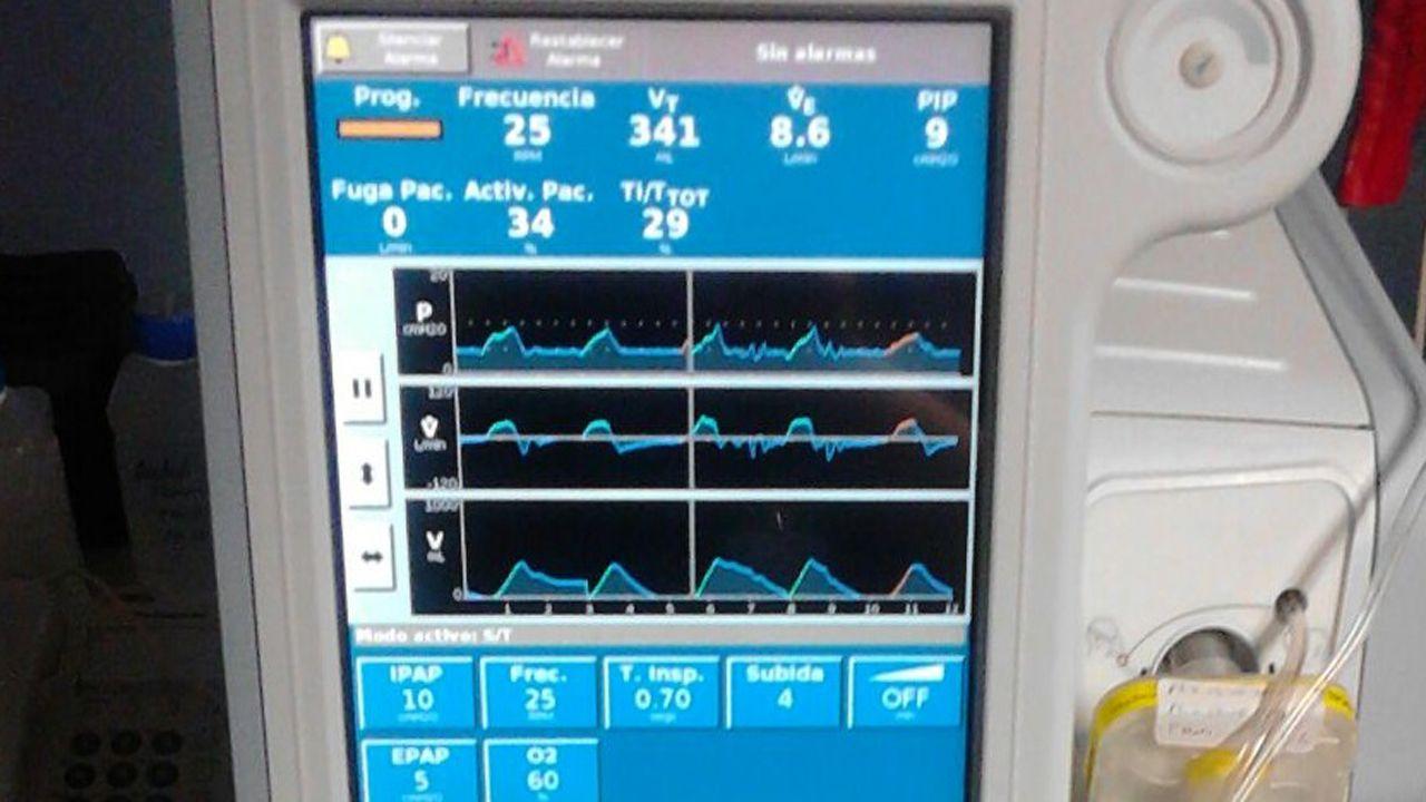 Monitor de ventilador