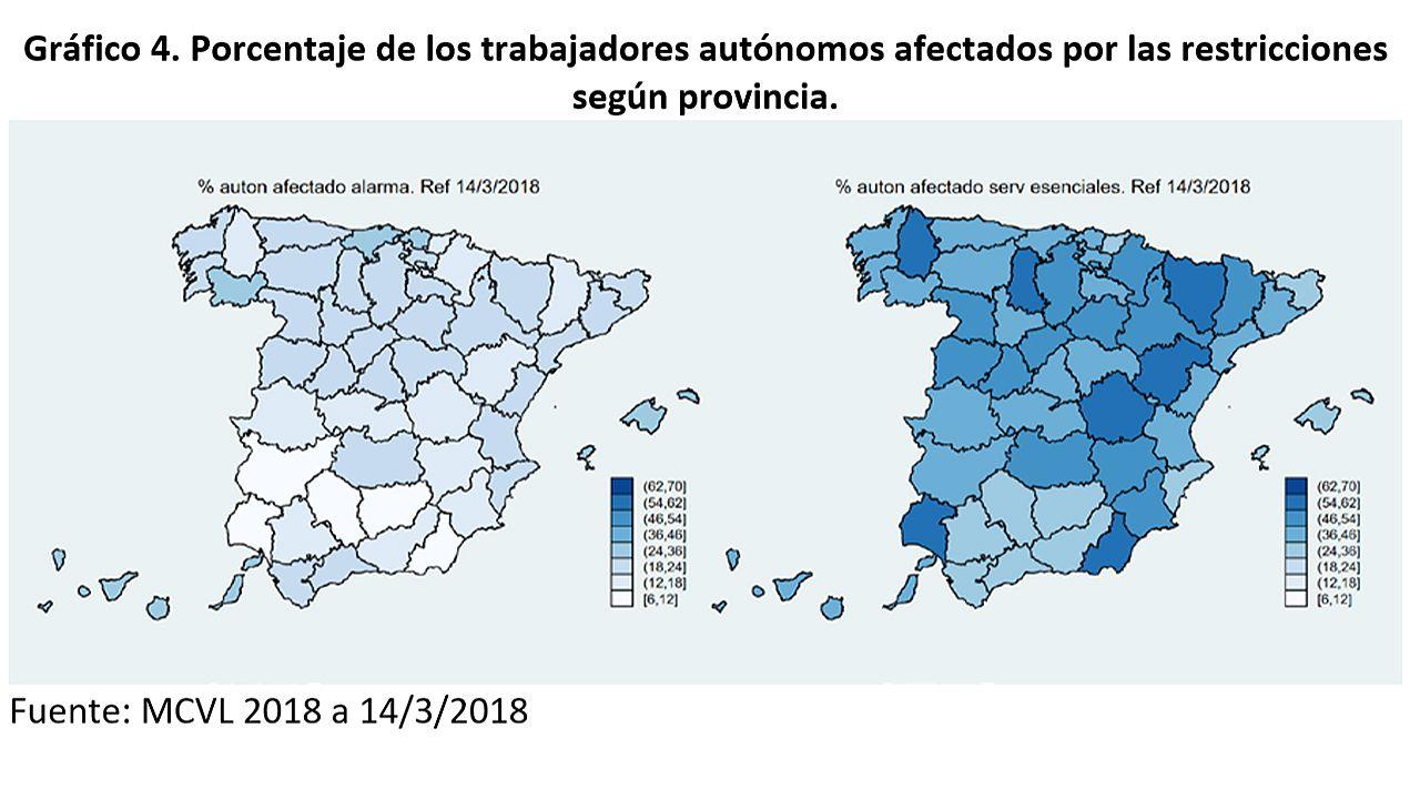 Porcentaje de los trabajadores autónomos afectados por las restricciones según provincia.
