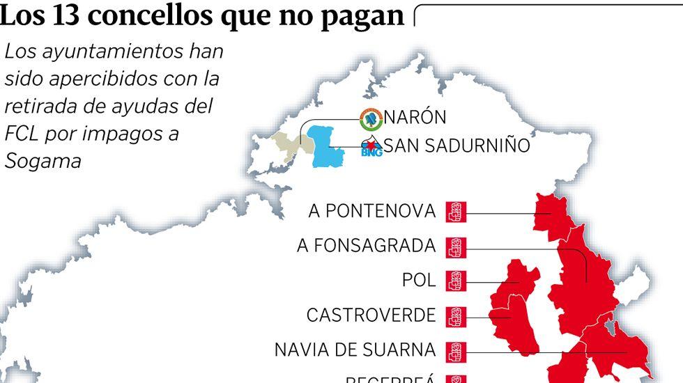 Los 13 concellos que no pagan