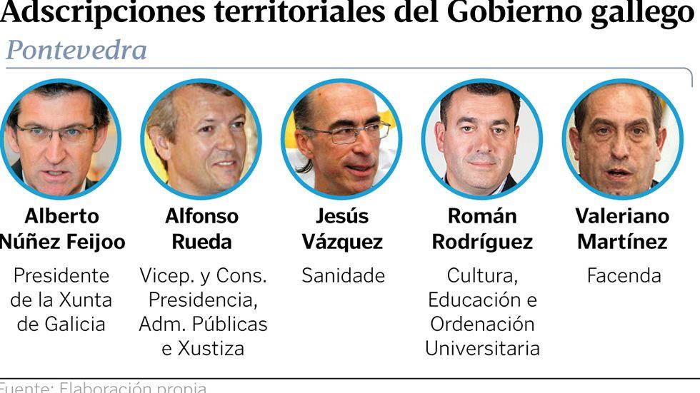 Feijoo presenta un programa que resume «a Galicia que queremos»
