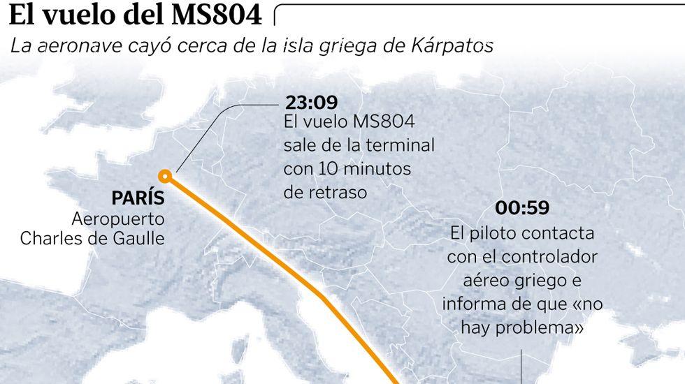 El vuelo del MS804