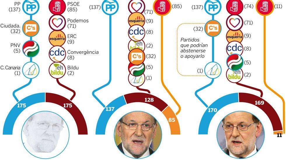 Reunión de los socialistas asturianos en el Valle del Porna (León, 1976) con Felipe González. Se puede ver a Marcelo García, Faustino García Zapico y Leonardo Velasco