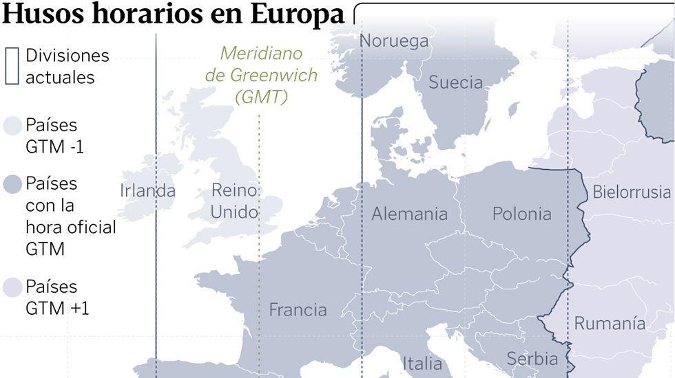 Husos horarios en Europa