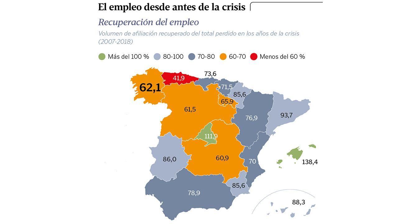 El empleo desde antes de la crisis