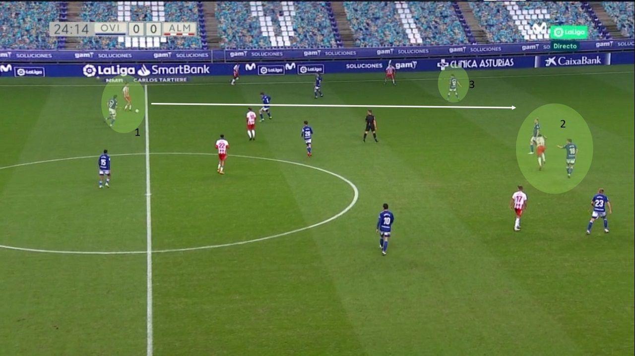Jugada que precede al penalti: 1-Morlanes, poco presionado y con tiempo para pensar. 2-Sadiq y los centrales, ninguna marca. 3-Nieto se centra en el extremo y no cierra