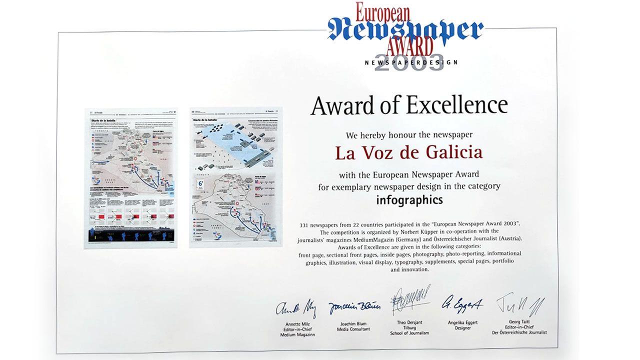 La presencia de Beriain en suelo iraquí durante la guerra del 2003 permitió a La Voz recibir uno de los premios de infografía del European Newspaper Award