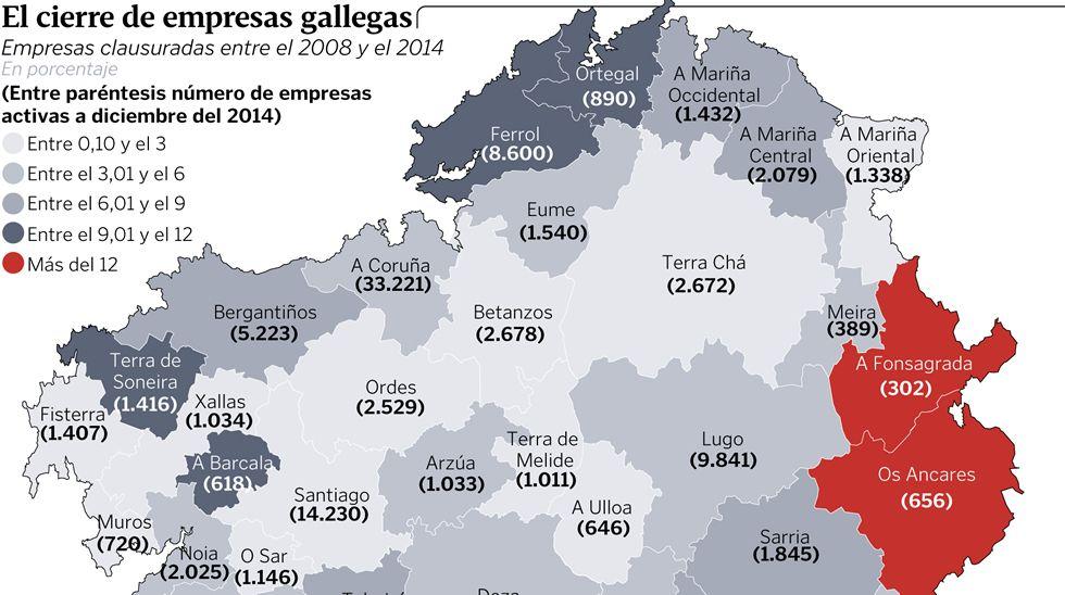 El cierre de empresas gallegas