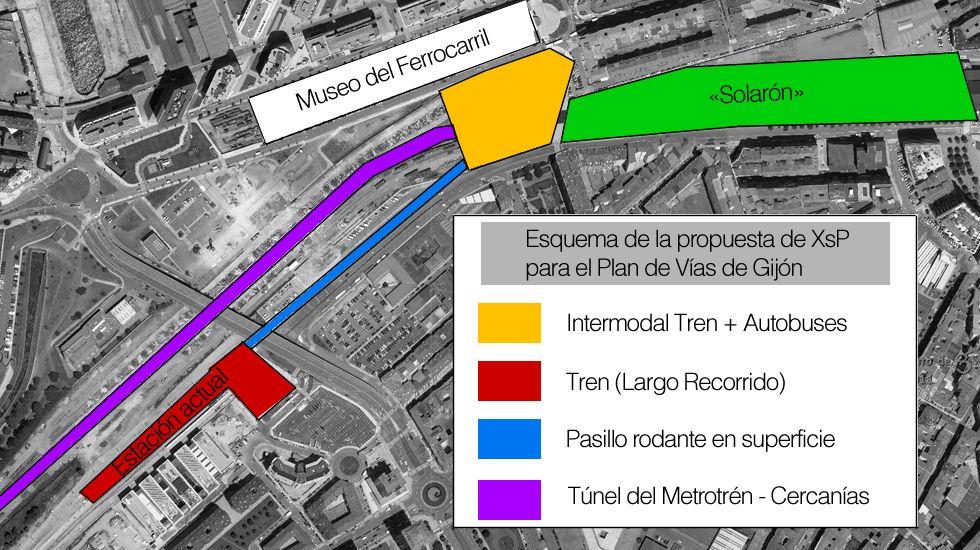 La alcaldesa de Gijón, Carmen Moriyón, en la presentación de las obras de ampliación del hospital Cabueñes.Esquema de la futura propuesta de XsP para el Plan de Vías de Gijón