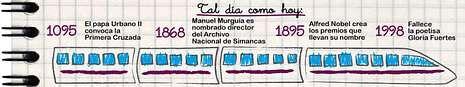 Jorge Messi, padre de Leo