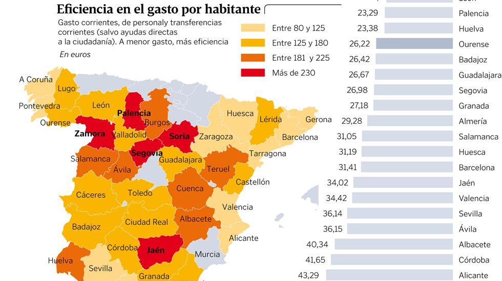 Eficiencia en el gasto por habitante