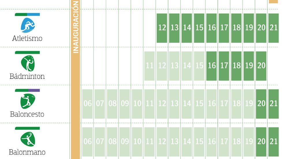 El calendario de Río 2016