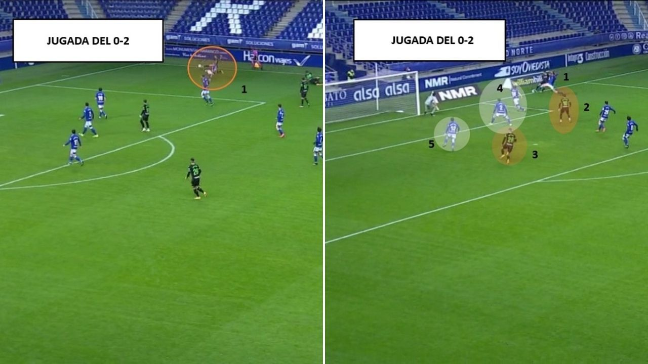 Jugada del 0-2. Izquierda: 1-Mossa pierde el duelo con Palencia. Derecha: 1-Centro de Palencia. 2-Arnaiz, que remata. 3-Javi Hernández, que acaba marcando. 4-Christian y Grippo, este último sin marcar. 5-Nieto, sin mirar a la marca