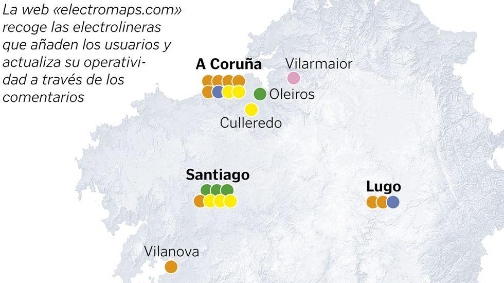 Puntos de recarga en Galicia