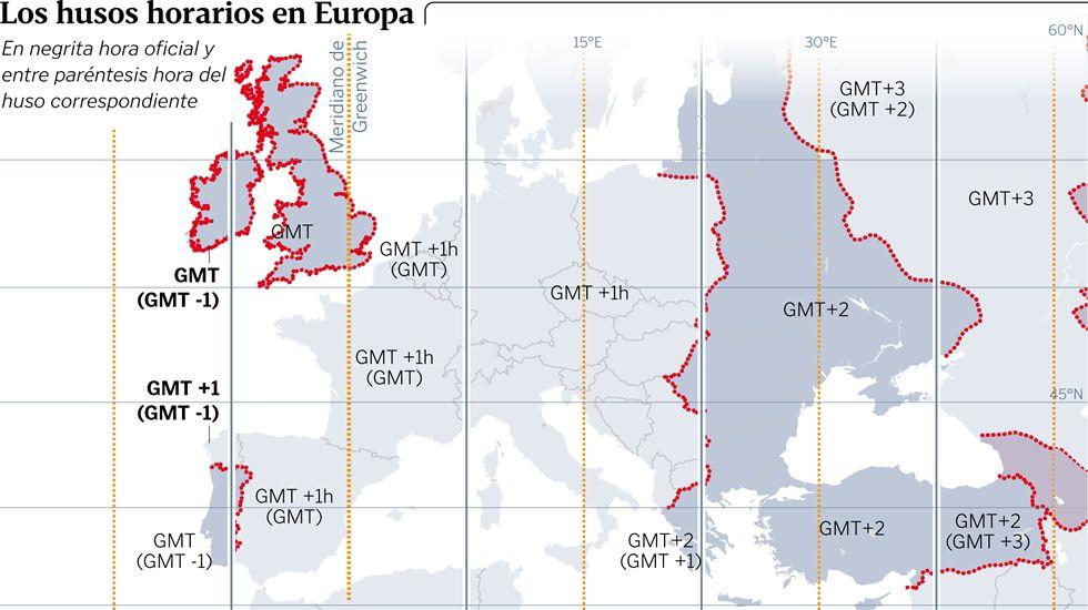 Los husos horarios en Europa