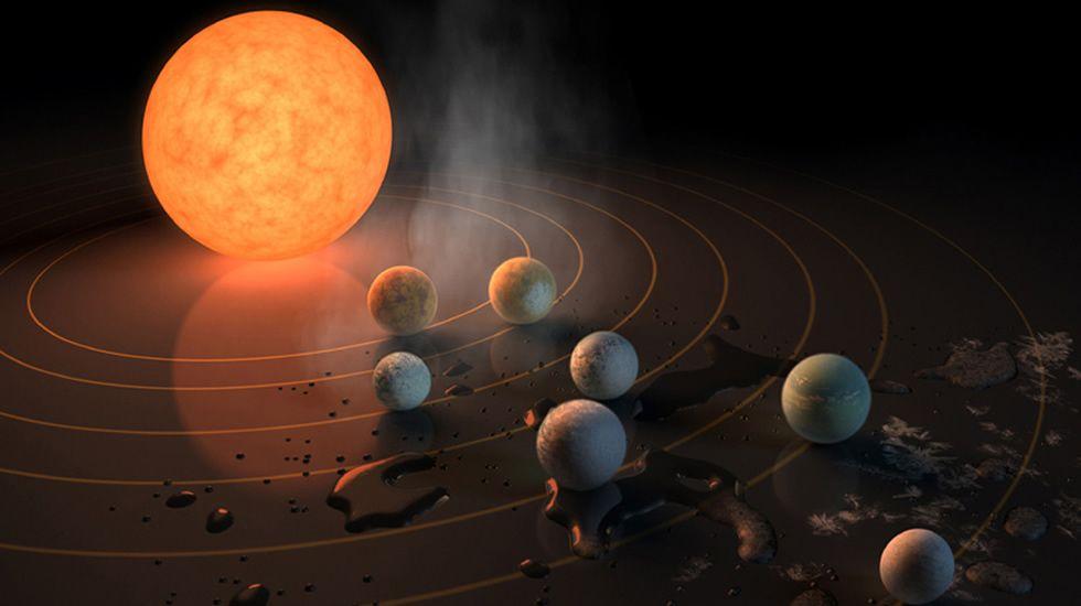 ¿Cómo son los siete planetas descubiertos deTrappist-1 ?