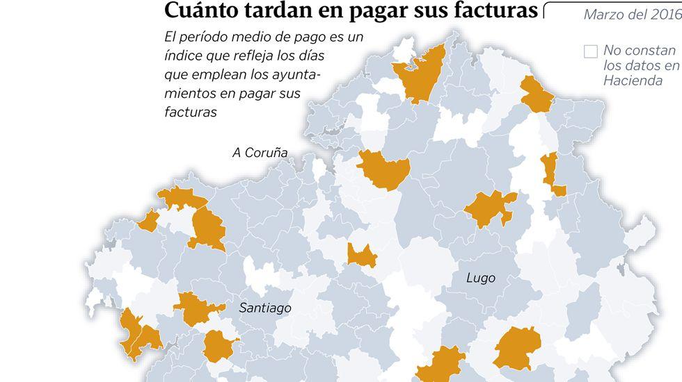 Estas son las carreras más deseadas en Galicia
